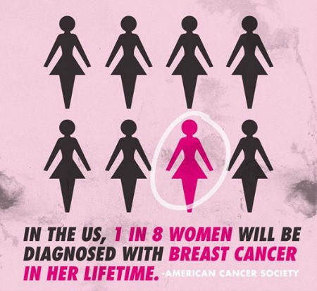 1 in 8 Women will be diagnosed with breast cancer, breast cancer awareness